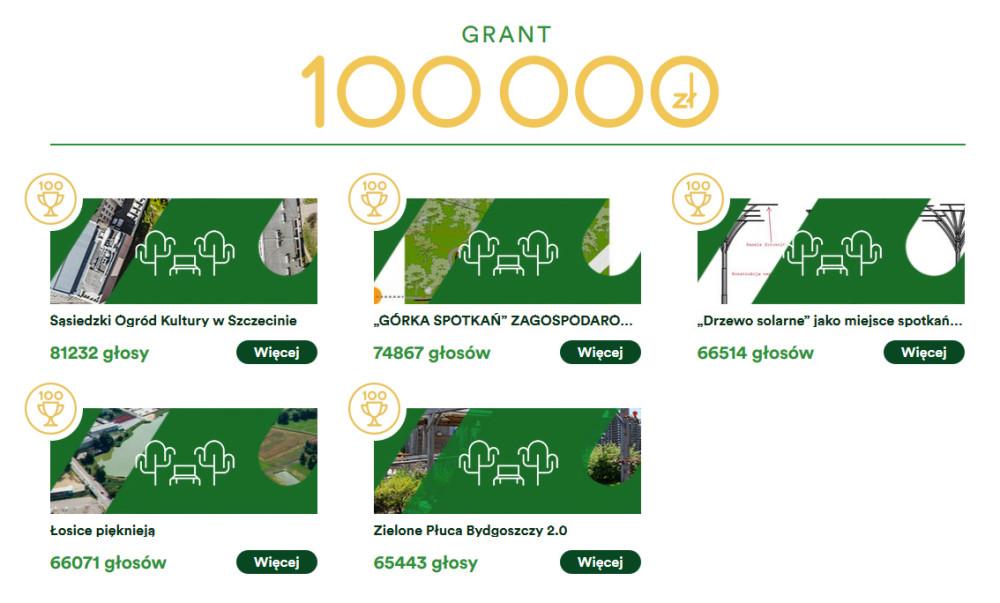 gorka-spotkan-grant-100tys