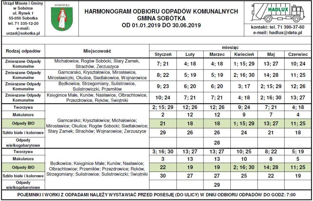 Harmonogram odbioru odpadów komunalnych GMINA SOBOTKA I półrocze 2019 rok