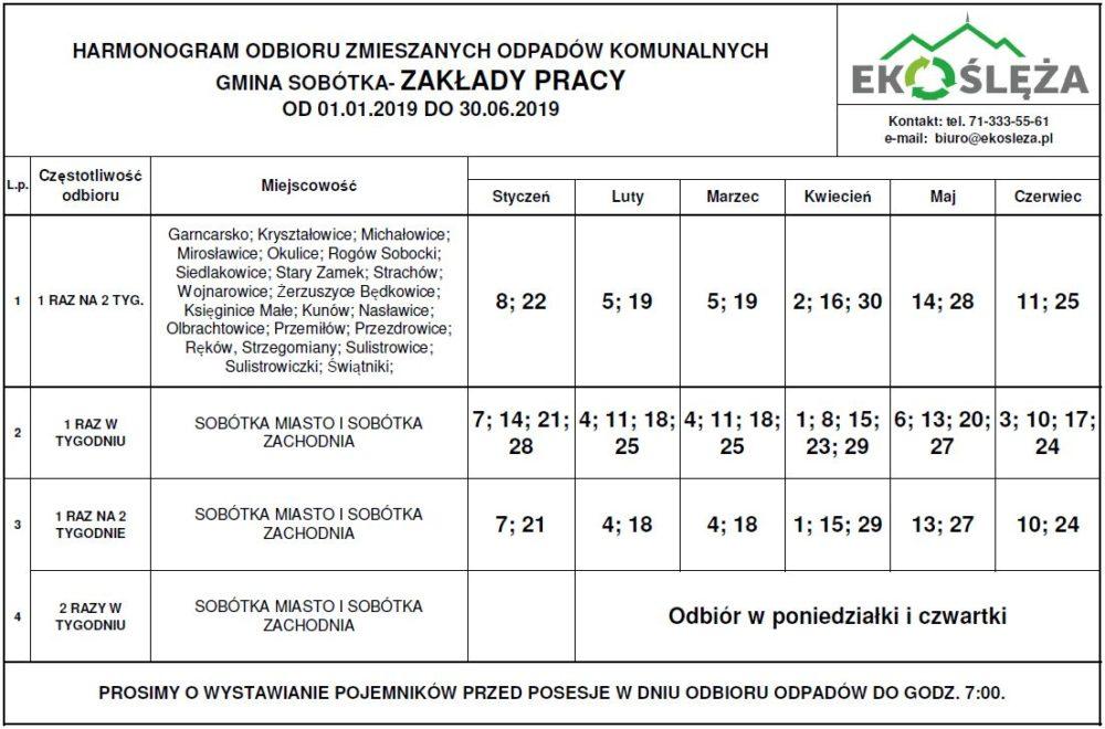 Harmonogram odbioru odpadów w I połowie 2019 roku DLA ZAKŁADÓW PRACY W GMINIE SOBÓTKA