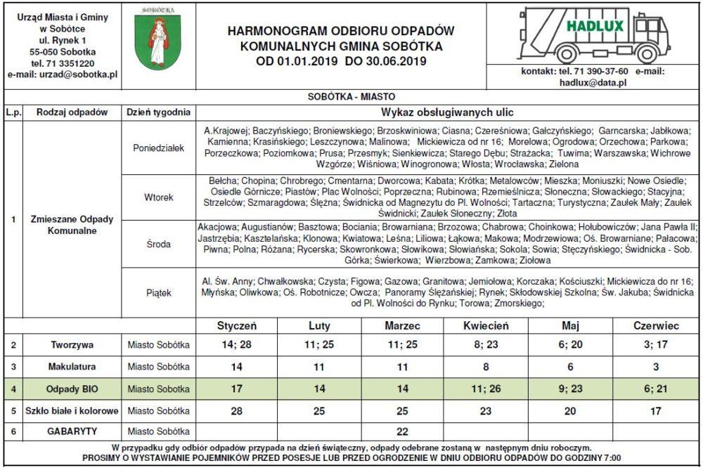 Harmonogram odbioru odpadów komunalnych MIASTO SOBOTKA I półrocze 2019 rok